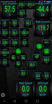Spar - podatki med tretjim hitrim polnjenjem