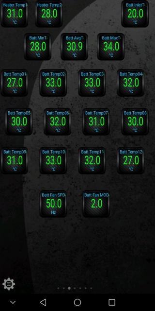 Lidl Brno Osová - Torque Pro podatki - temperature akumulatorjev po petih hitrih polnjenjih, brez posebnosti